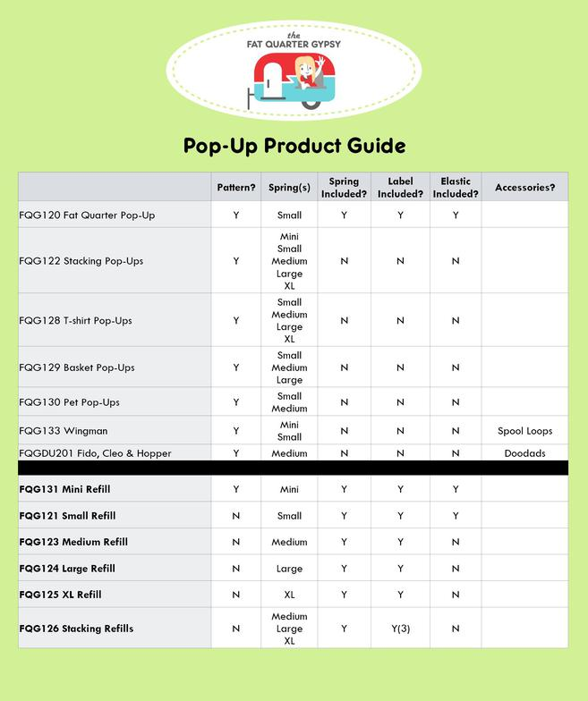 Pop Up Purchasing Guide